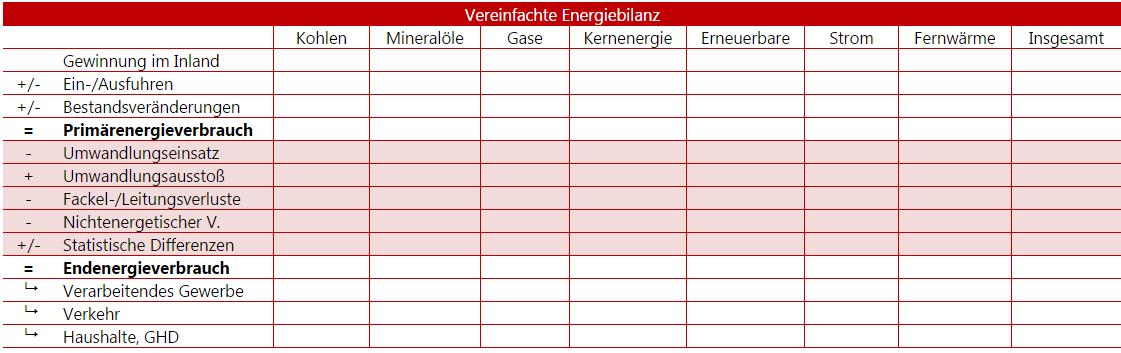 Elegant Eine Vollständige Energiebilanz Findet Sich In Der Rahmentabelle Des LAK  Sowie Im Download Bereich.